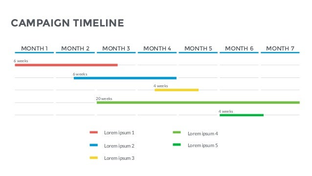 Free Marketing Timeline Tips And Templates Smartsheet Free - Marketing campaign timeline template