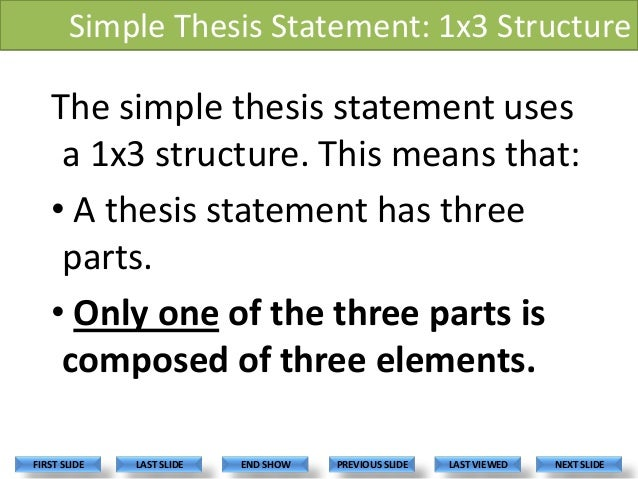 3 components of a thesis statement