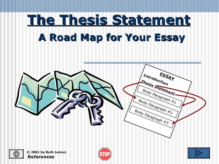 The Thesis Statement © 2001 by Ruth Luman A Road Map for Your Essay References ESSAY Introduction Thesis Statement Body Pa...