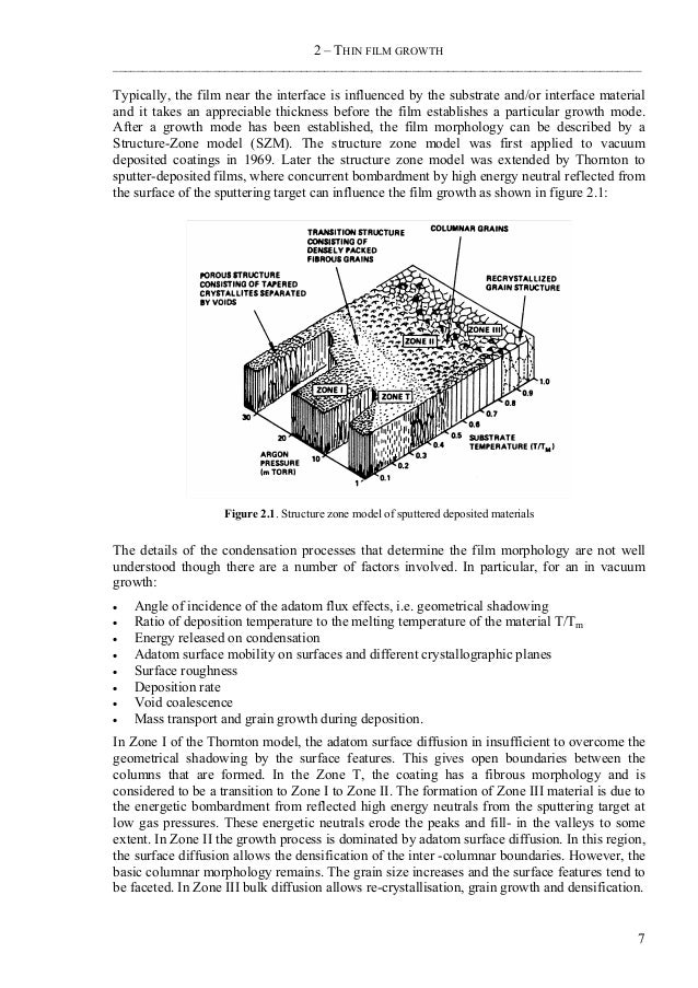 thesis on films I - 2 introduction to thin films and heterostructures 12 thin films and their growth in order to obtain fine quality thin films for device applications and for better.