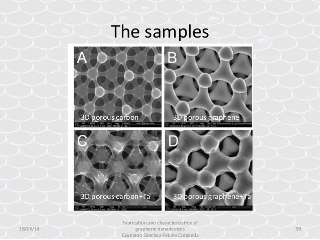 graphene dissertation thesis On jan 13, 2014, giancarlo vincenzi published a research thesis starting with the following thesis statement: nine years have passed since the discovery of graphene.