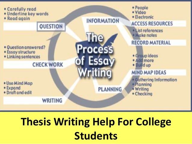 thesis order categories Guidelines for writing a thesis or dissertation, linda childers hon this chapter usually is organized by the themes or categories uncovered in your research.