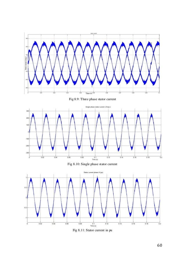 Design and Analysis of Speed Control Using Hybrid PID