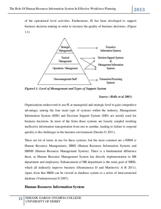 dissertations on human resource planning The relationship between human resource practices and employee retention in public organisations : an exploratory study conducted in the united arab this thesis would never have seen the sun without the full support of my mother and my wife who.