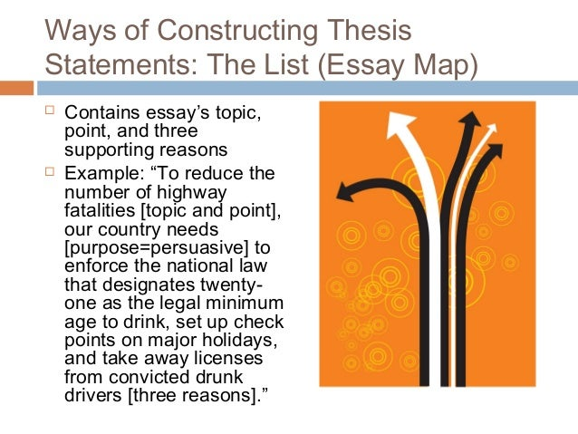 Ordinaire Thesis And Support Ppt Plus Gritty Student Ideas For Online Ways Of  Constructing Thesis