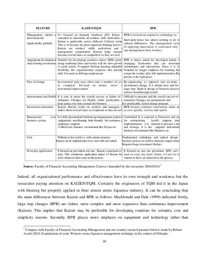 Dissertation for construction management