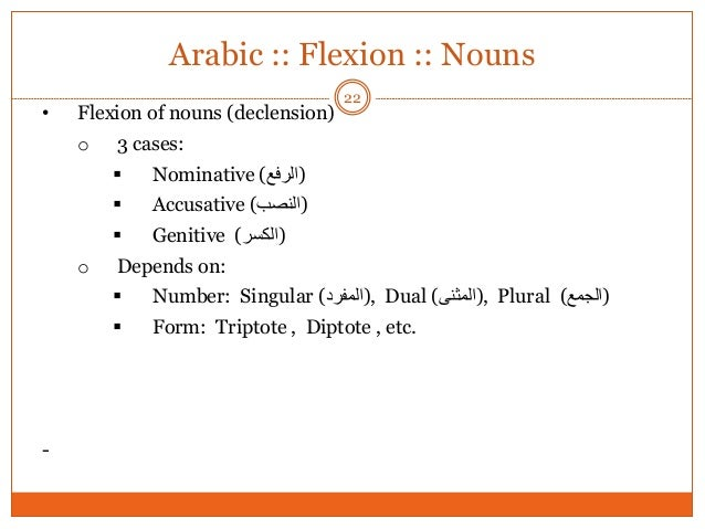 Spelling: Plural Forms of Nouns