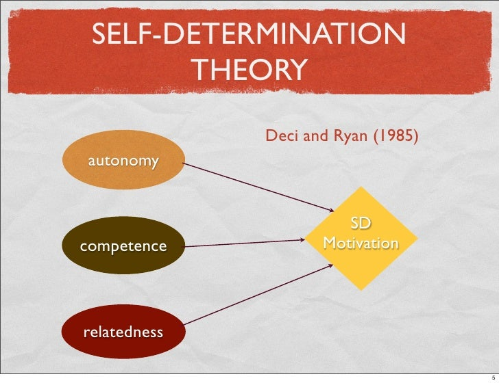 thesis activity theory 1 an activity-theory analysis of how college students revise after writing center conferences by samuel alexander van horne an abstract of a thesis submitted in partial fulfillment of the requirements.
