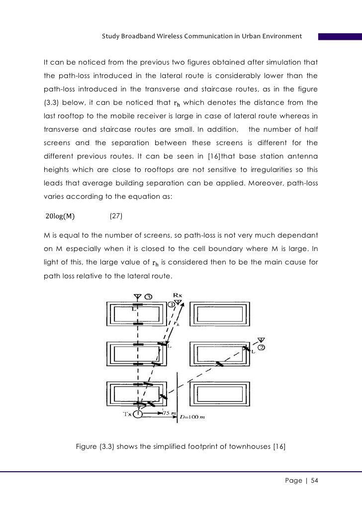 Dissertation portsmouth