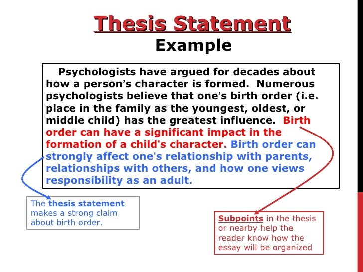 Thesis Examples Good And Bad