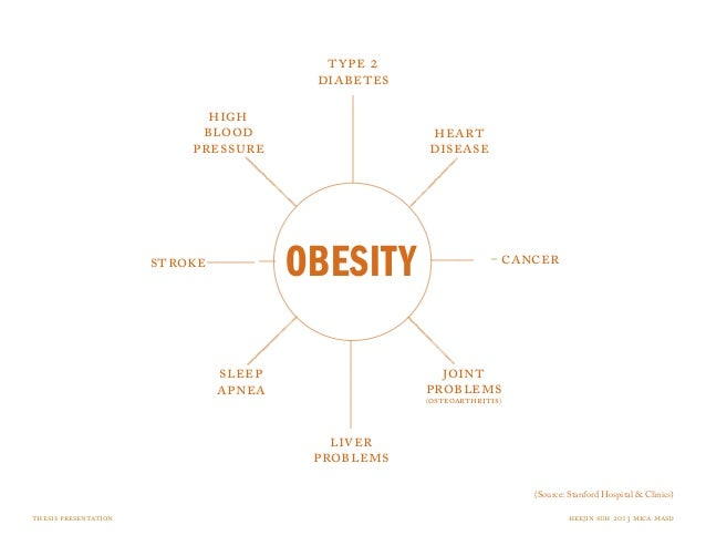 obesity and the media 2 essay How junk food can end obesity an enormous amount of media space has been dedicated to textbooks and scientific papers regularly state that beetles.