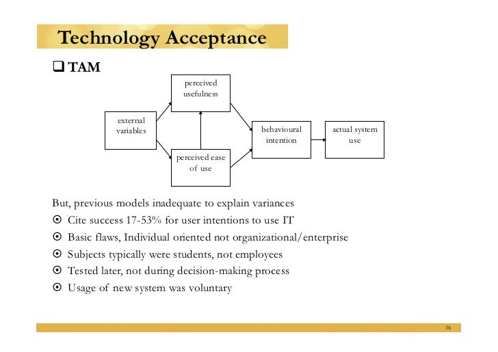 Masters thesis business technology