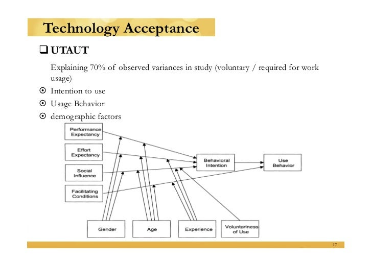 Social science phd thesis