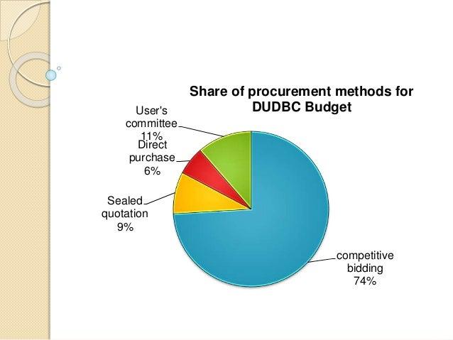 Thesis on procurement methods