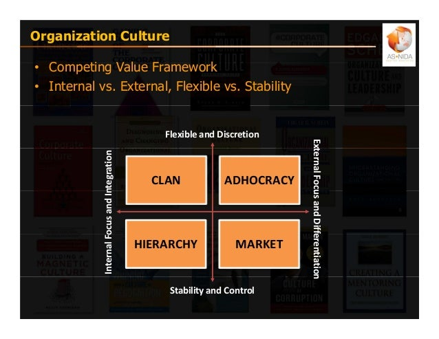 thesis organisational culture Organizational culture has various definitions according to different scholars a company should change just as the environment does that is.