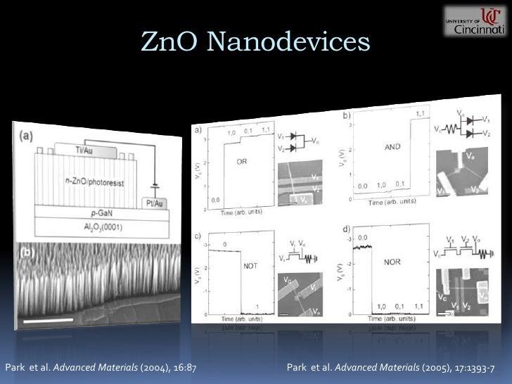 thesis zinc oxide thin films