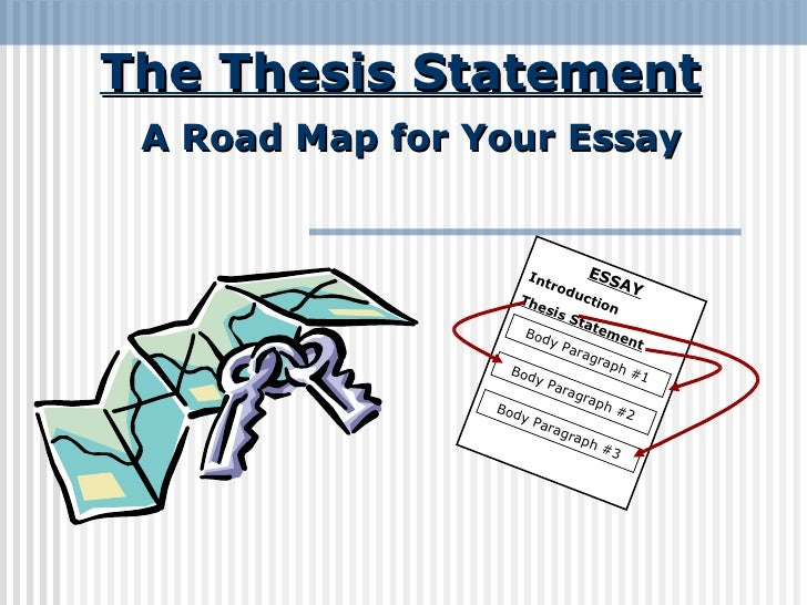 developing a thesis statement activity