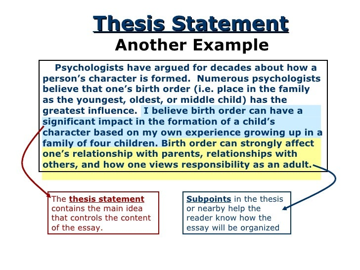 example thesis statement analysis essay