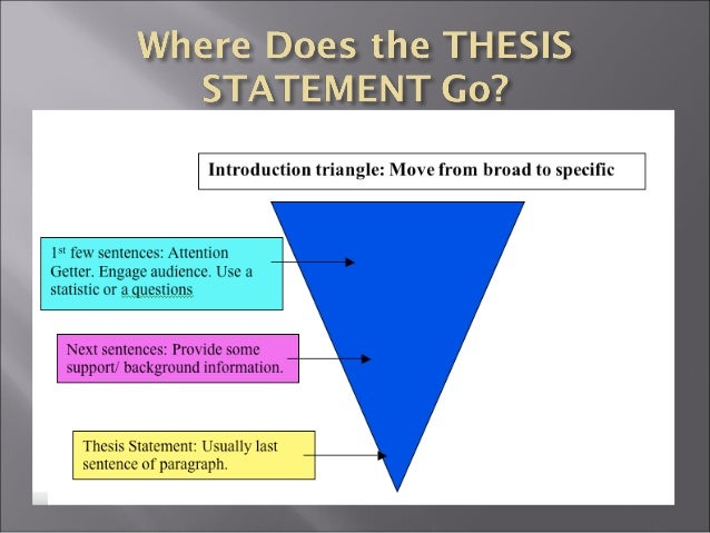 attention getter connector statement thesis Essay introductions you need to bridge the gap between your attention-grabber and your thesis with some a thesis statement for this essay would clearly.