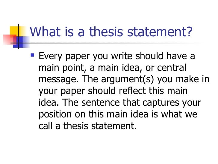 thesis statement placement research paper