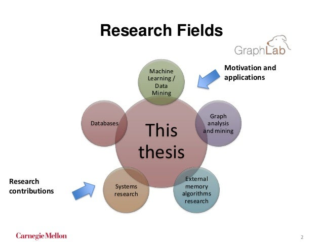 Online Dissertation And Thesis Vs