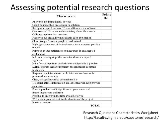 Buy Research Thesis