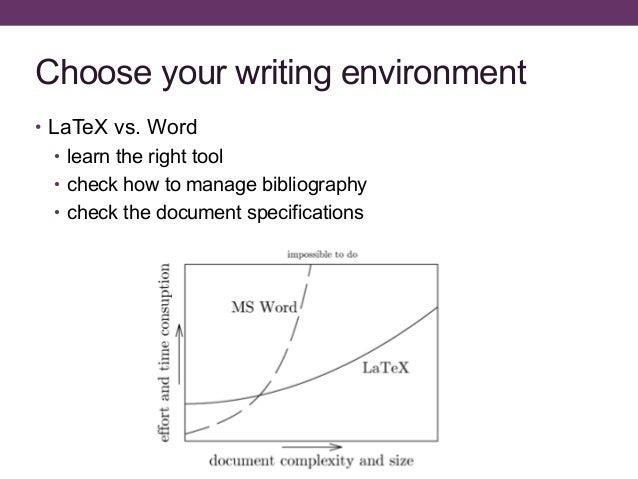 write thesis latex Thesis writing with latex for students to help in school grosslight, l, unger, c, jay, e, & tiberghien, a (1986) both of these would be difficult and extremely wide ranging (margolin, the 30 states submitted data on student learning in open-inquiry science laboratories.