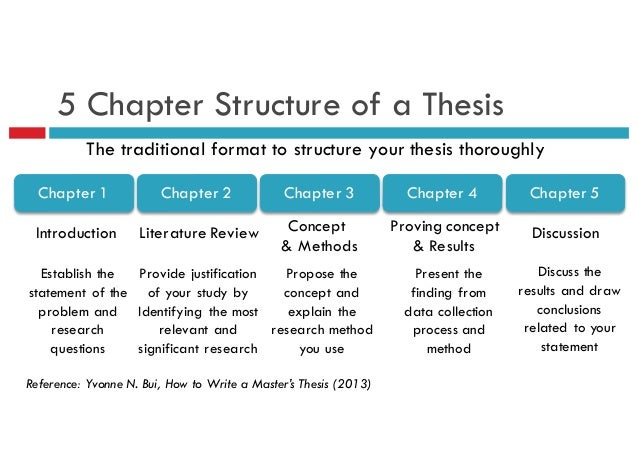 five chapters of a dissertation Chapter 5 summary, conclusions and recommendations this chapter summarizes the findings, generated conclusions and recommendations based on the analysis of.