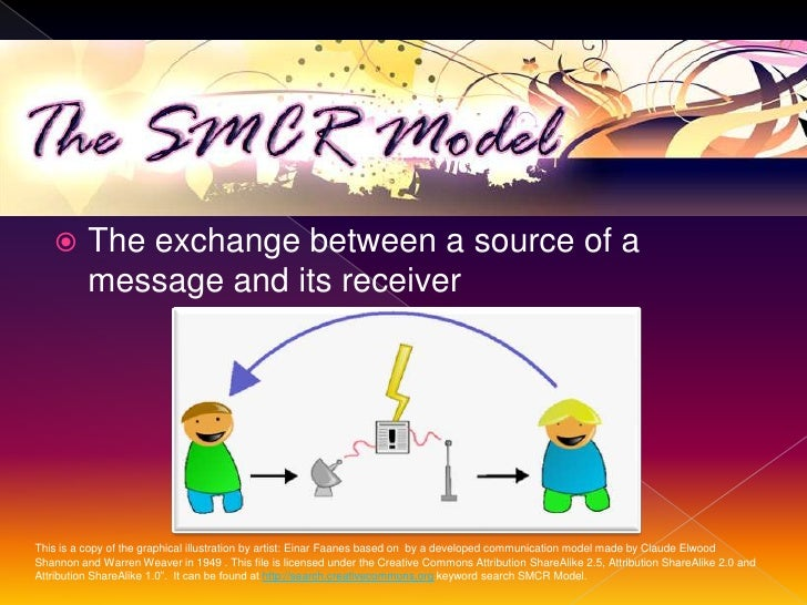 berlo communication Criticism of berlos smcr model of communication 1 no feedback dont know about from gy 370 at aquinas college.
