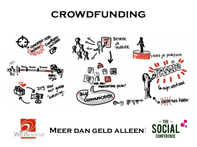 crowdfunding        tekstMeer dan geld alleen!