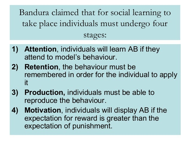 bandura s theory of social learning Learn about how albert bandura's social learning theory suggests that people can learn though observation.