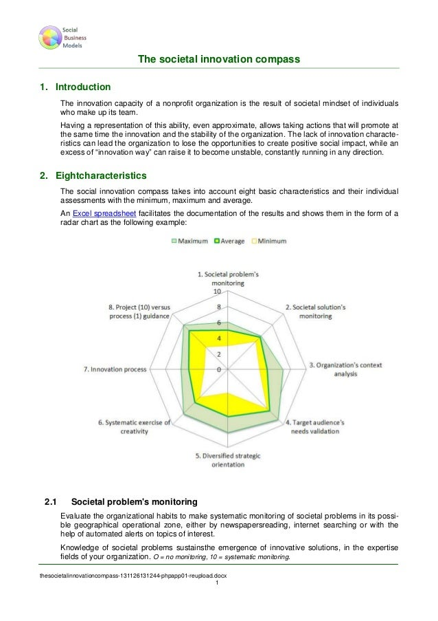 The societal innovation compass 1. Introduction The innovation capacity of a nonprofit organization is the result of socie...
