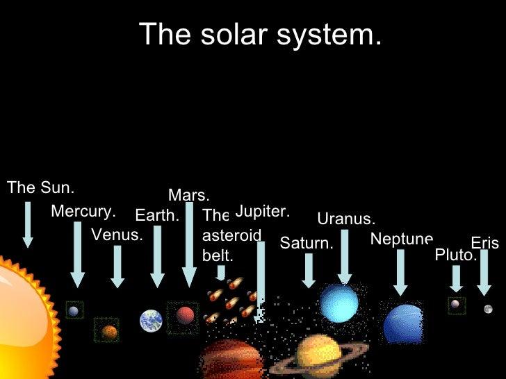 The solar system. The asteroid belt. The Sun. Mercury. Venus. Earth. Mars. Jupiter. Saturn. Uranus. Neptune. Pluto. Eris.