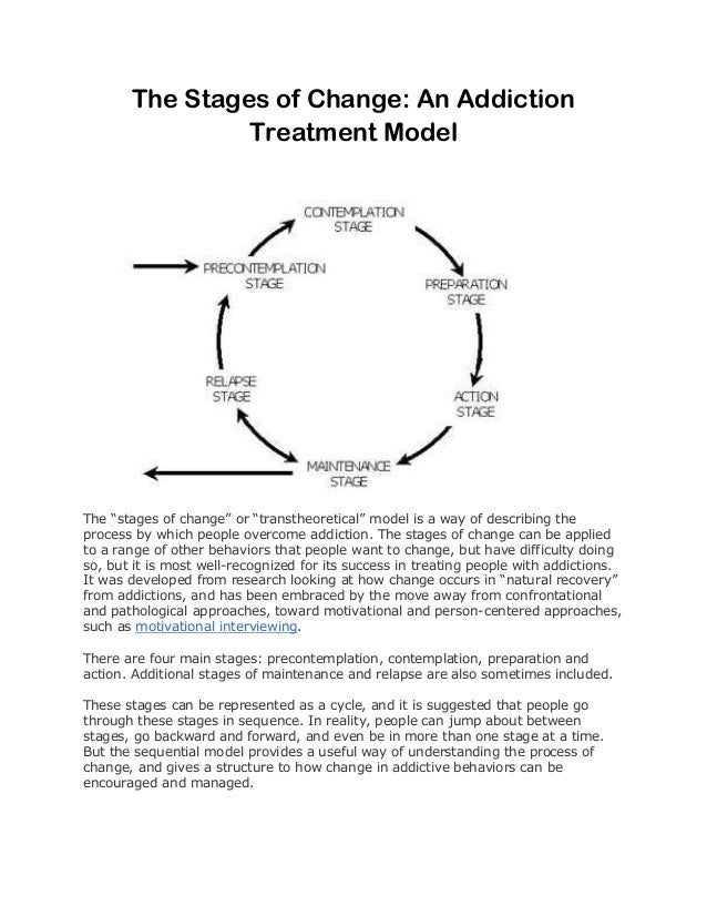 models of addiction The disease model of addiction classified addiction and alcoholism as a disease because it is a chemical/biological issue that is primary.