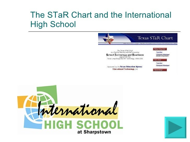 The STaR Chart and the International High School