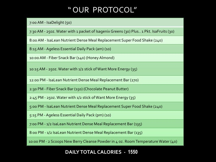 """"""" OUR PROTOCOL""""7:00 AM - IsaDelight (50)7:30 AM - 25oz. Water with 1 packet of Isagenix Greens (30) Plus.. 1 Pkt. IsaFruit..."""