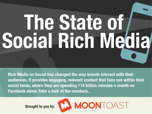 The State of Social Rich Media