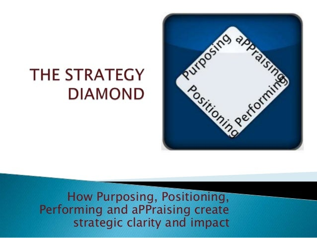 The strategy diamond - purposing, positioning, performing and aPPpraising