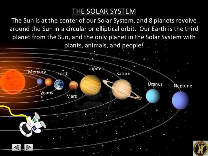 sun and moon orbit the earth in our solar system of -#main