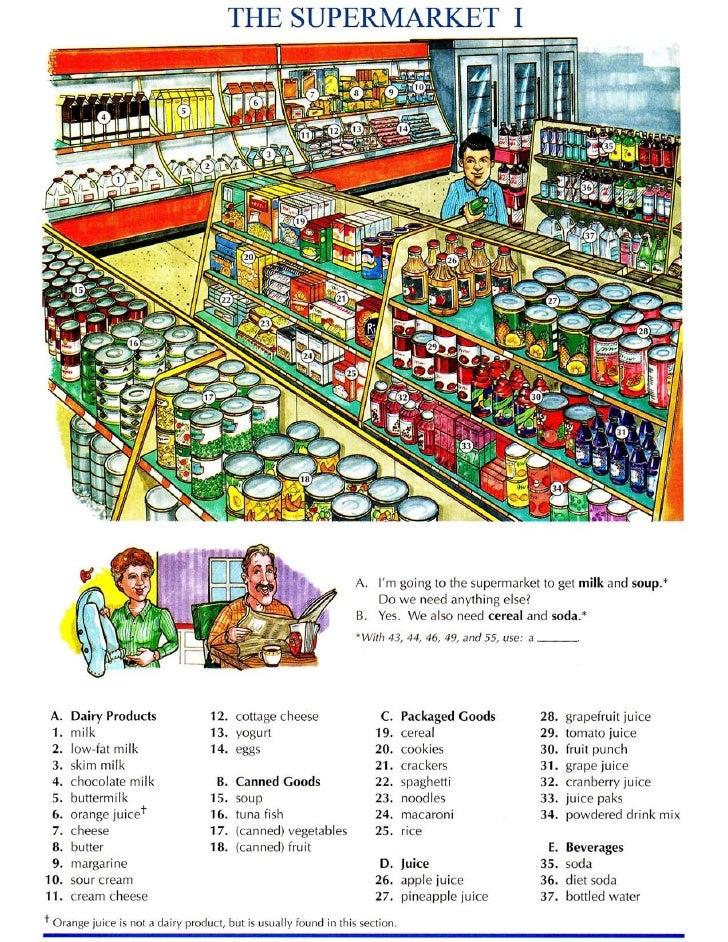 The supermarket I