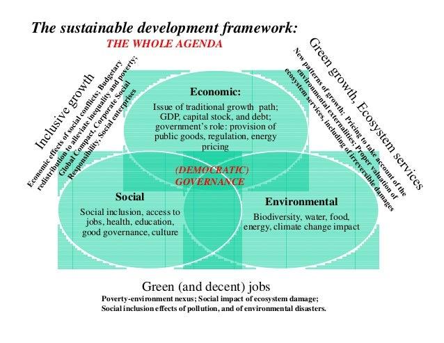 The Sustainable Development Framework