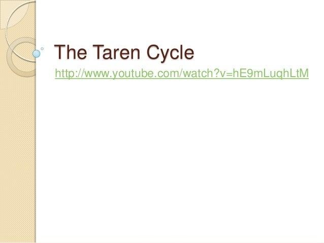 The Taren Cycle http://www.youtube.com/watch?v=hE9mLuqhLtM