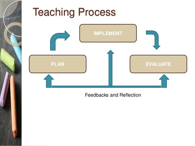 teacher and teaching process You are also less likely to run into conflict with your students if you resolve any  mixed feelings you have about your authority as a teacher students expect you  to.