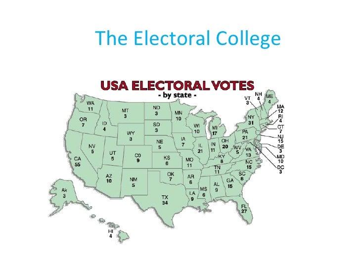 The Electoral College<br />