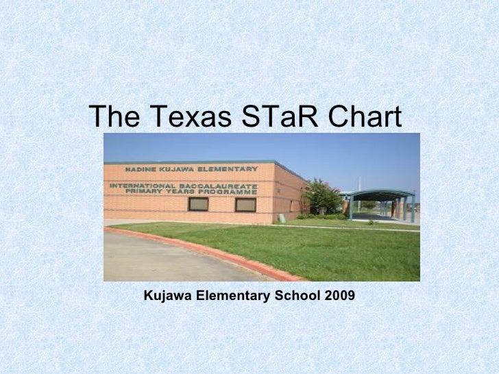 The Texas STaR Chart  Kujawa Elementary School 2009