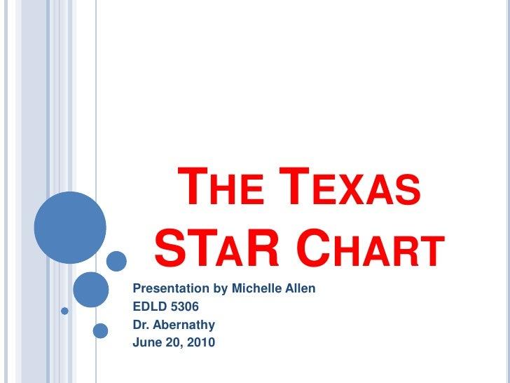 The Texas  STaR Chart<br />Presentation by Michelle Allen<br />EDLD 5306<br />Dr. Abernathy<br />June 20, 2010<br />