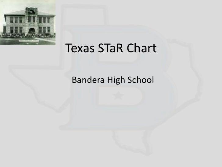 The Texas STaR Chart