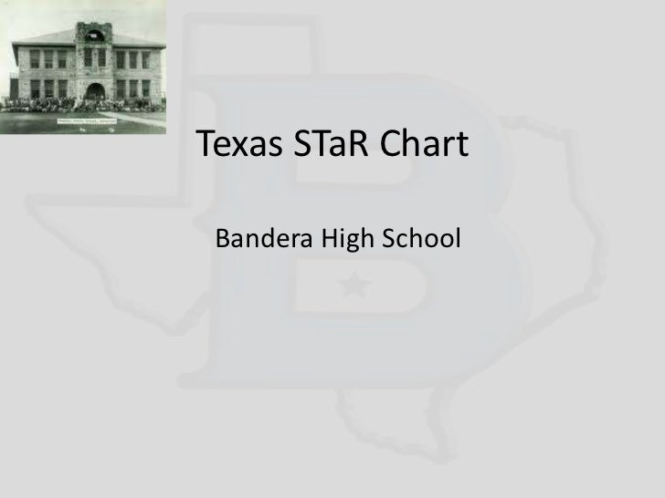 Texas STaR Chart<br />Bandera High School<br />