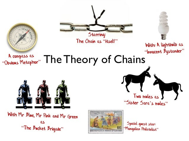 """Starring: The Chain as """"itself""""  The Theory of Chains"""