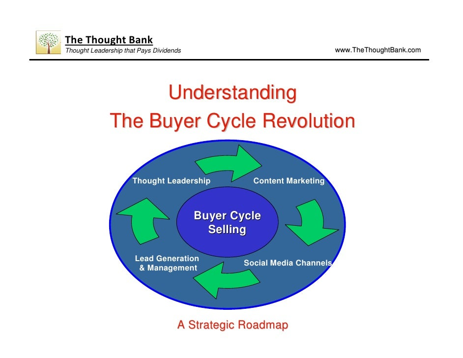 The Thought Bank Buyer Cycle Revolution 2010